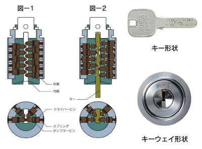 画像1: MIWA 美和ロック JN HPD40KJシリンダー