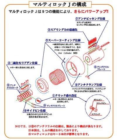 画像3: マルティロックJ MIWA,美和ロック HPD40KJ