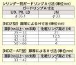 画像2: 美和ロック,MIWA NDZ 面付け本締り錠 (交換用メンテナンス商品) (2)
