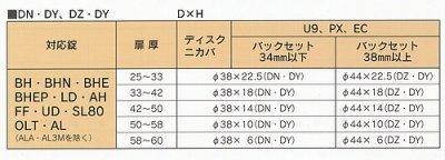 画像1: MIWA,美和ロック BH,LD,DZ,DN用ダミーシリンダー