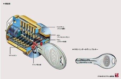 画像1: GOAL,ゴールV-18 MIWA,美和ロック SWLSP(TE22,24、26)交換用シリンダー