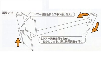 画像2: 丁番起こしEシリーズ