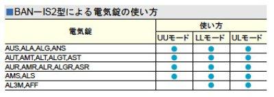 画像3: MIWA,美和ロック 2線式インターロック操作盤 BAN-IS2型
