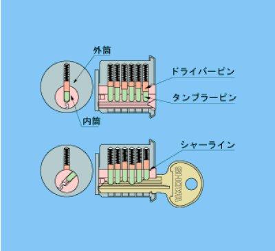 画像1: ユーシンショウワ(U-shin Showa) 535・397CL 6ピン シルバー SCY-43