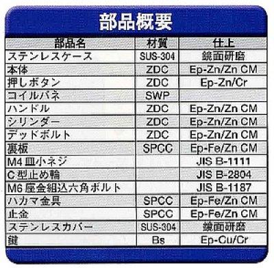 画像2: Geo Prince,ジョープリンス竹下 PH-95K(95)-SUSステンレス丸型平面ハンドル