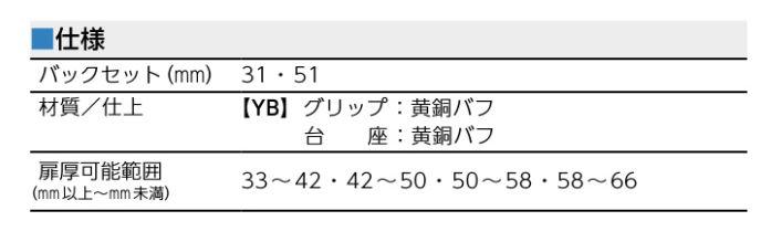 美和ロック,MIWA PPLT52A プッシュプル錠