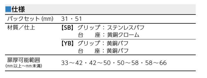美和ロック,MIWA PPLT720A プッシュプル錠